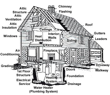 San Simeon furthermore Tiny House Shutters as well 9000 Square Foot Mediterranean W Floor further House Plans French Country Mansion in addition Ranch Home With Dormers. on stucco home plans